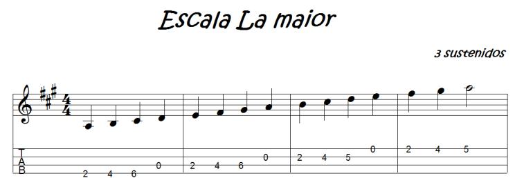 escala la maior no violino