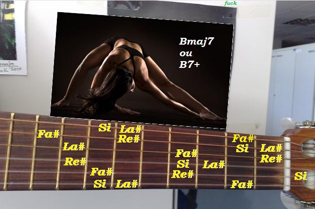 bmaj7