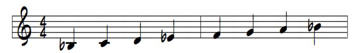 escala sib