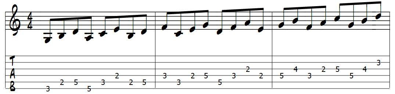 padrão de movimento para desenho da 5 -1